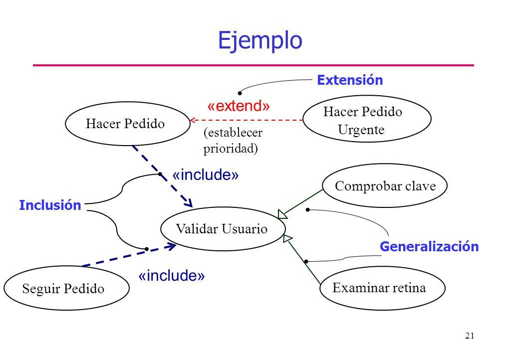 Ejemplo «extend» «include» «include» Hacer Pedido Urgente Hacer Pedido