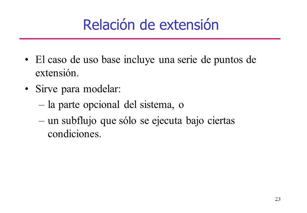 Relación de extensión El caso de uso base incluye una serie de puntos de extensión. Sirve para modelar: