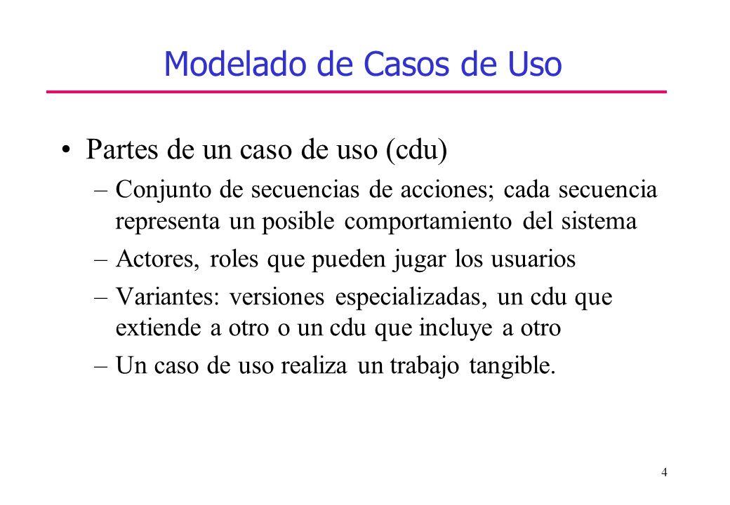 Modelado de Casos de Uso