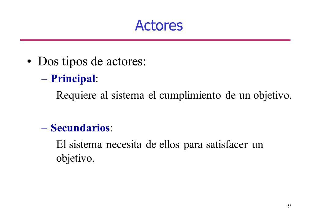 Actores Dos tipos de actores: Principal: