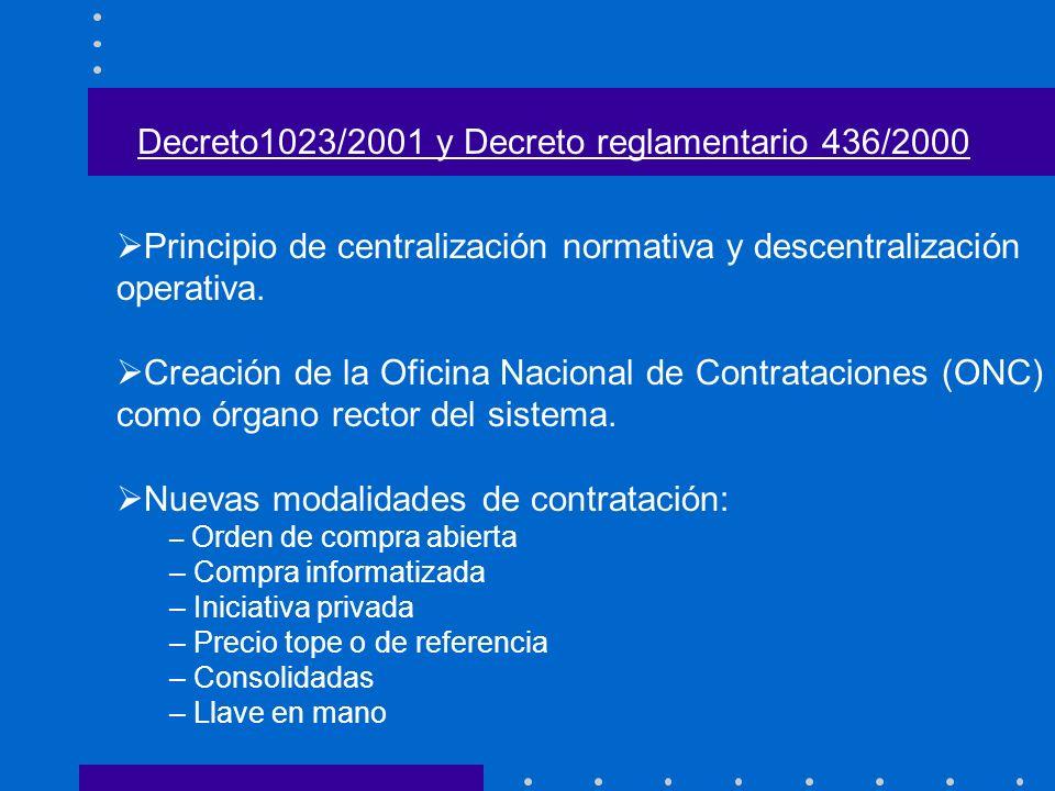 Decreto1023/2001 y Decreto reglamentario 436/2000