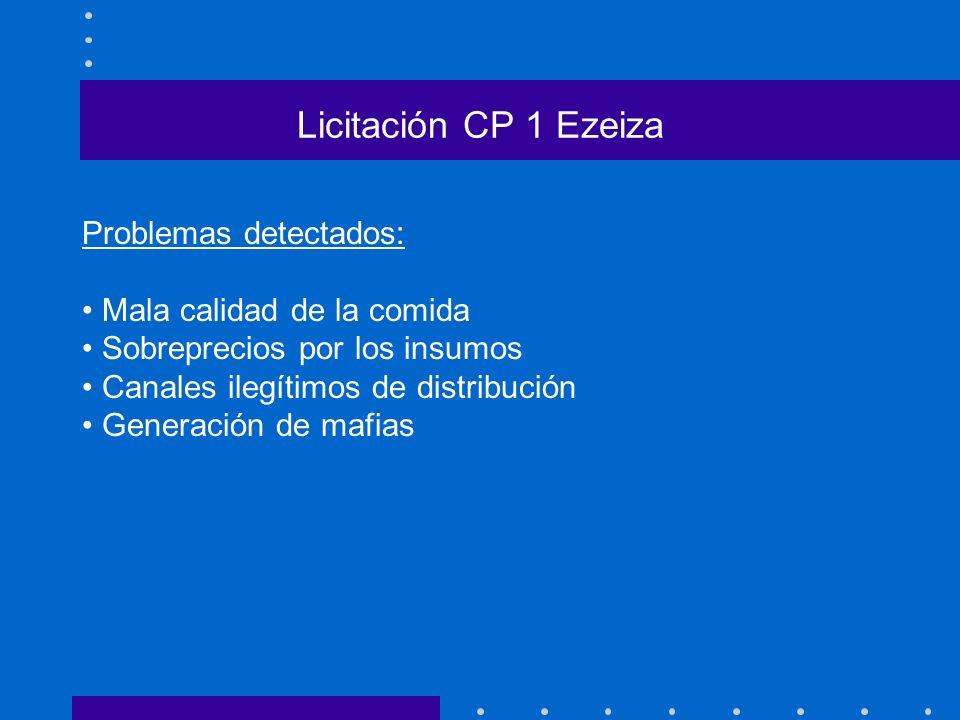 Licitación CP 1 Ezeiza Problemas detectados: Mala calidad de la comida