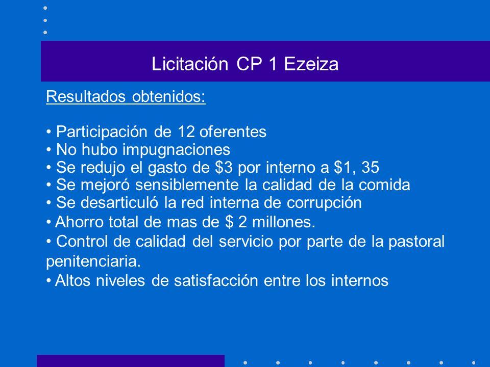 Licitación CP 1 Ezeiza Resultados obtenidos:
