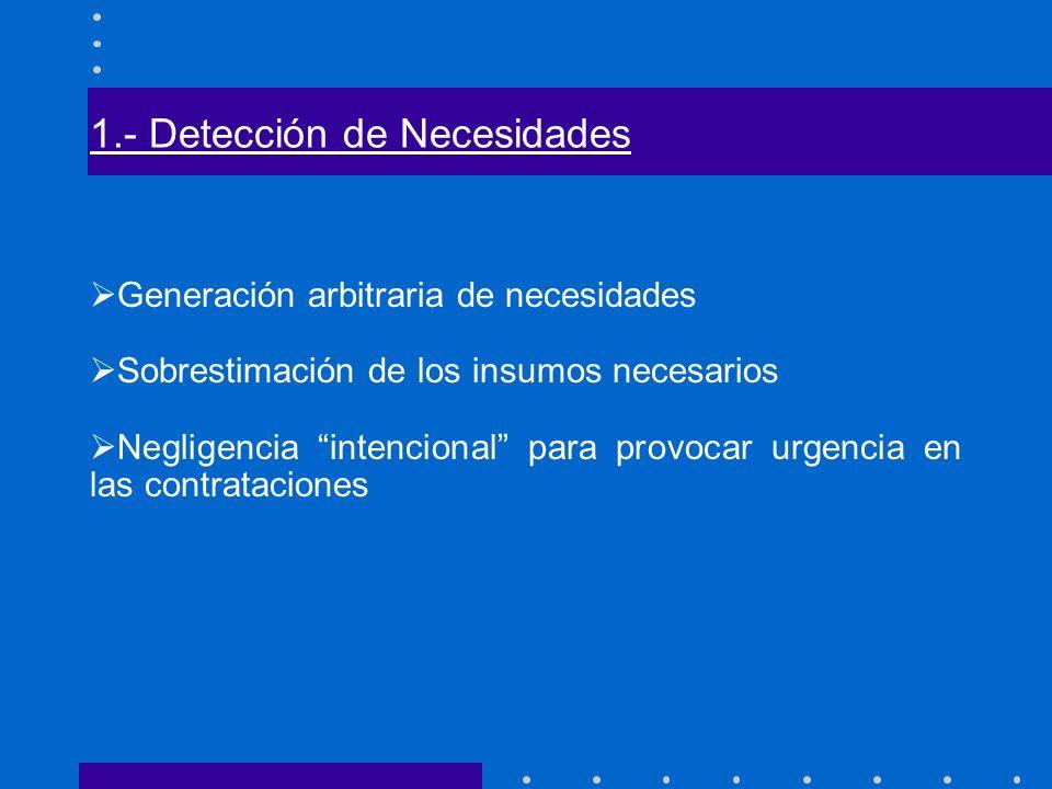 1.- Detección de Necesidades