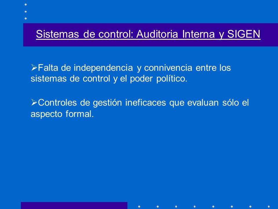 Sistemas de control: Auditoria Interna y SIGEN