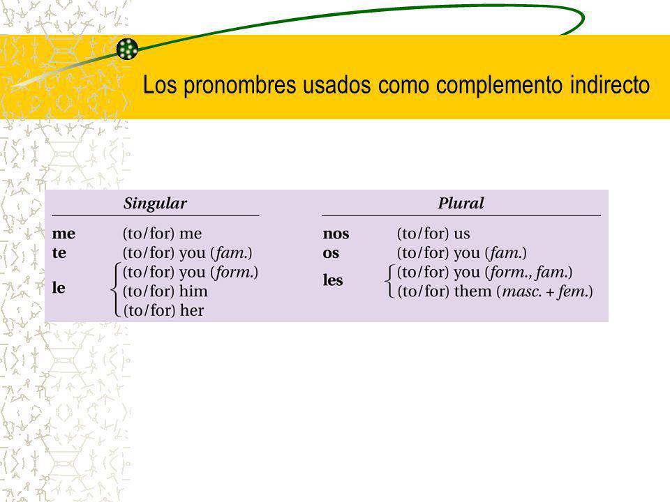Los pronombres usados como complemento indirecto