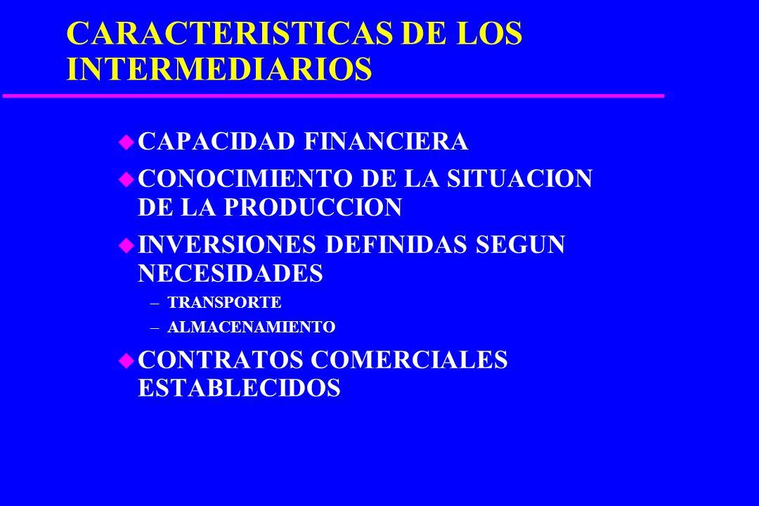 CARACTERISTICAS DE LOS INTERMEDIARIOS