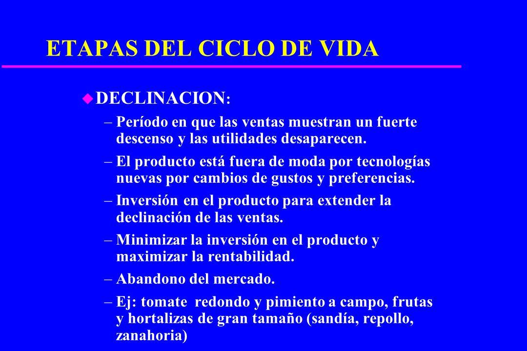 ETAPAS DEL CICLO DE VIDA