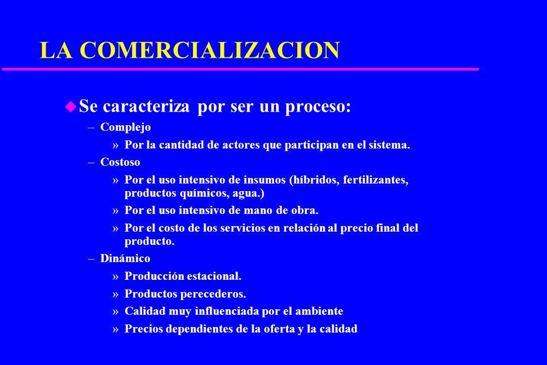 LA COMERCIALIZACION Se caracteriza por ser un proceso: Complejo