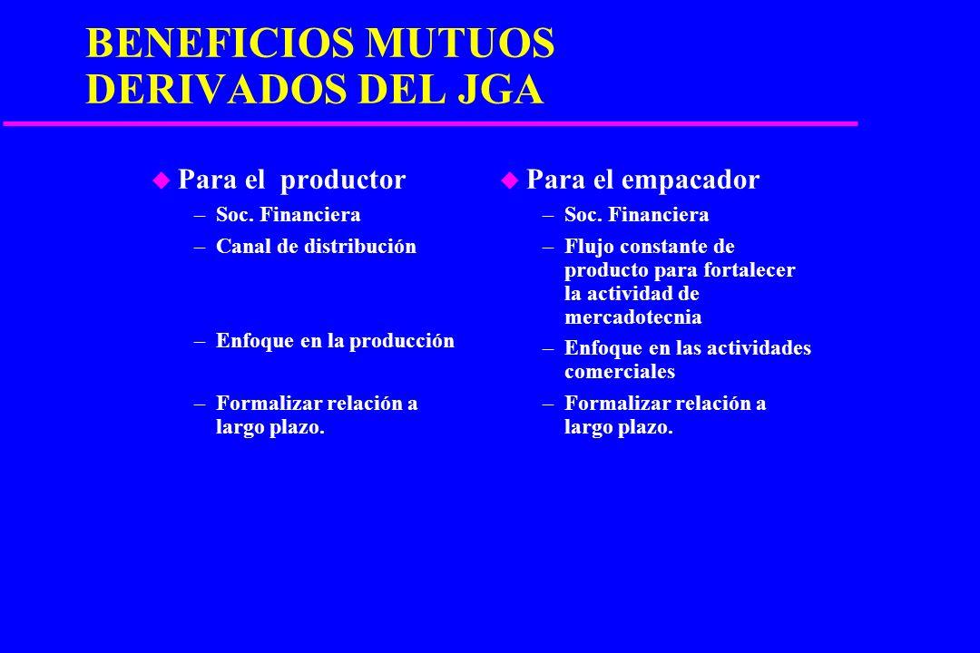 BENEFICIOS MUTUOS DERIVADOS DEL JGA