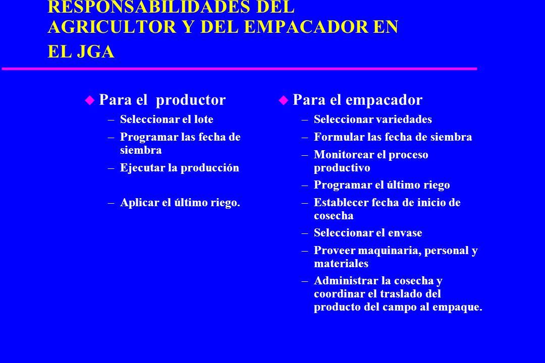 RESPONSABILIDADES DEL AGRICULTOR Y DEL EMPACADOR EN EL JGA