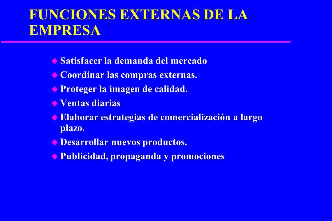 FUNCIONES EXTERNAS DE LA EMPRESA