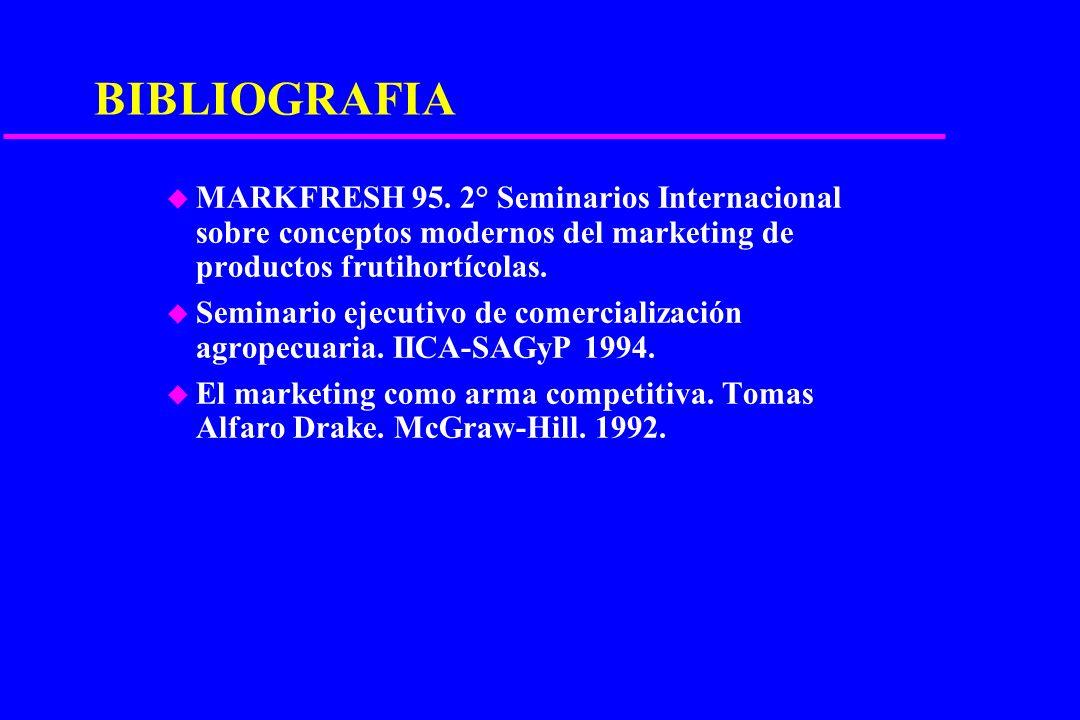 BIBLIOGRAFIA MARKFRESH 95. 2° Seminarios Internacional sobre conceptos modernos del marketing de productos frutihortícolas.