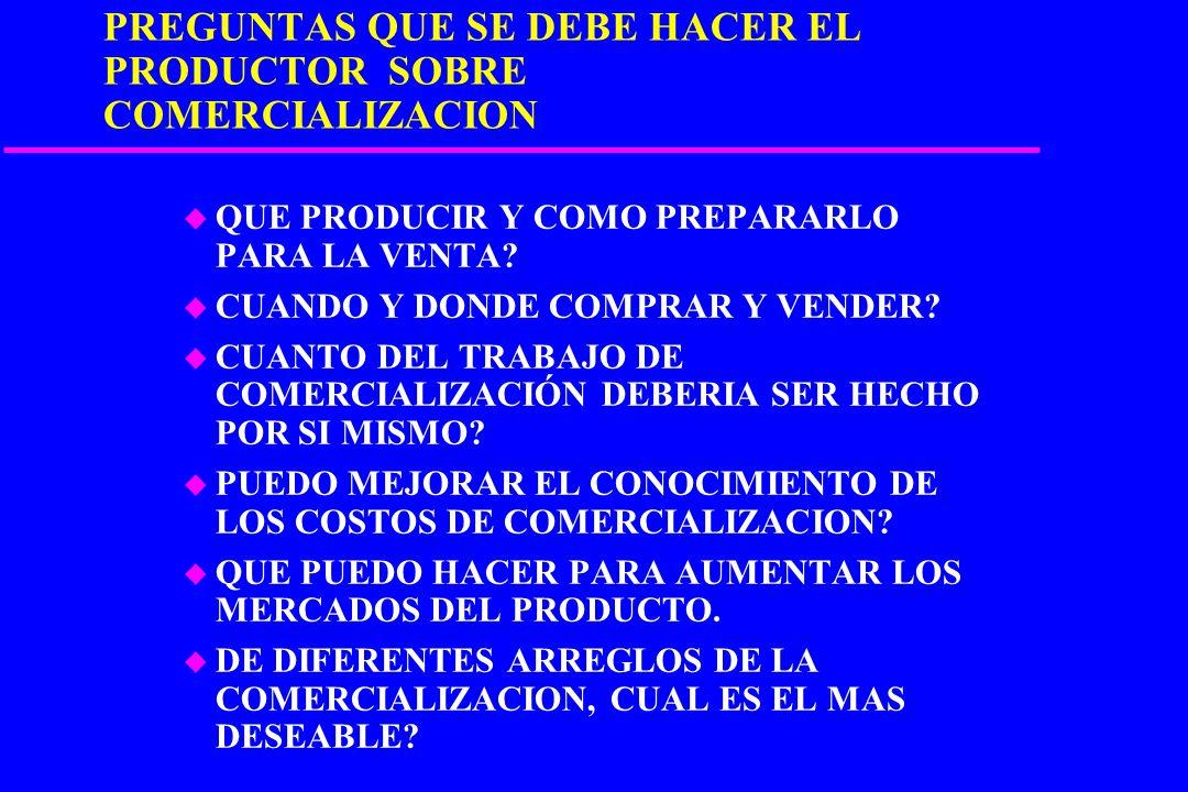 PREGUNTAS QUE SE DEBE HACER EL PRODUCTOR SOBRE COMERCIALIZACION