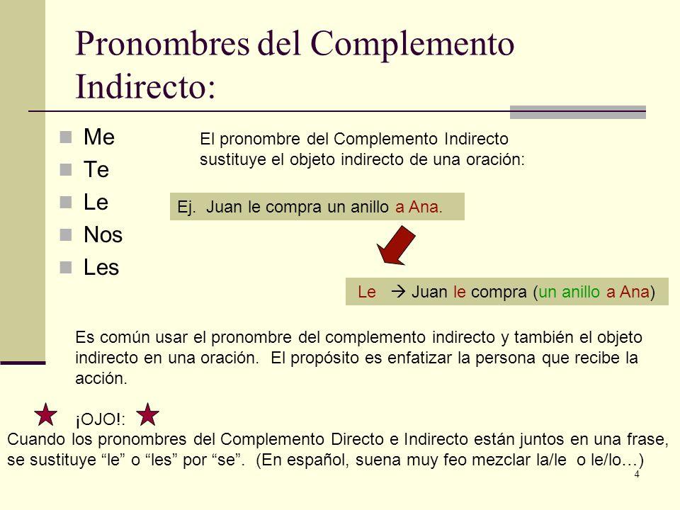 Pronombres del Complemento Indirecto: