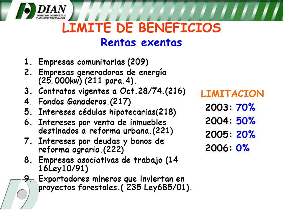 LIMITE DE BENEFICIOS Rentas exentas