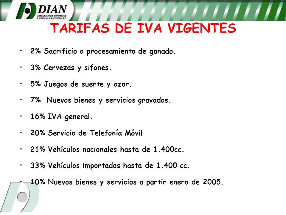 TARIFAS DE IVA VIGENTES