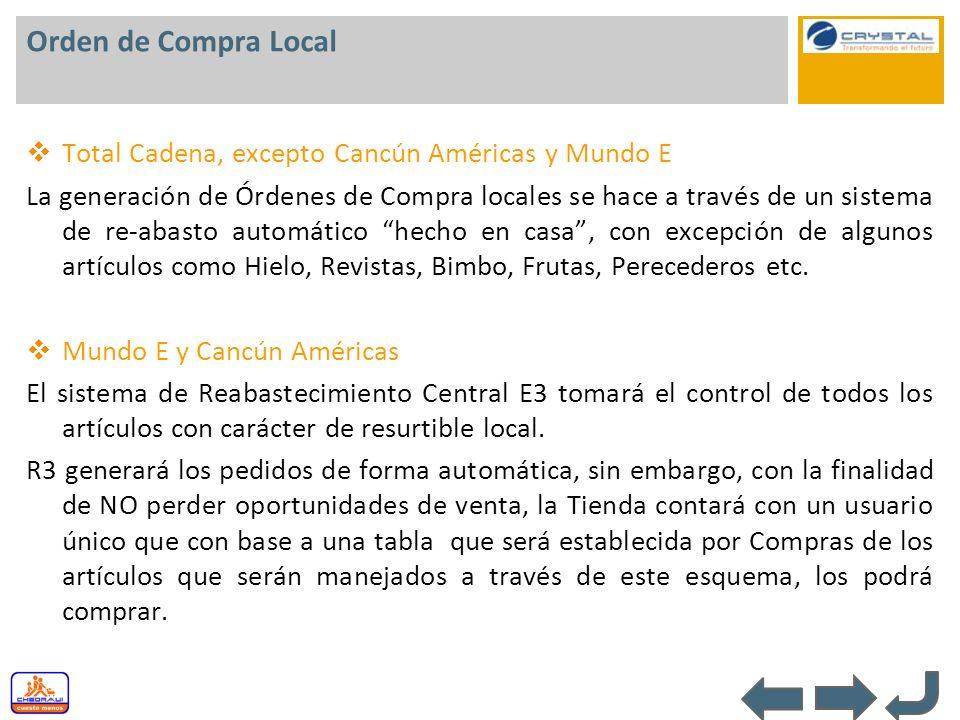 Orden de Compra Local Total Cadena, excepto Cancún Américas y Mundo E