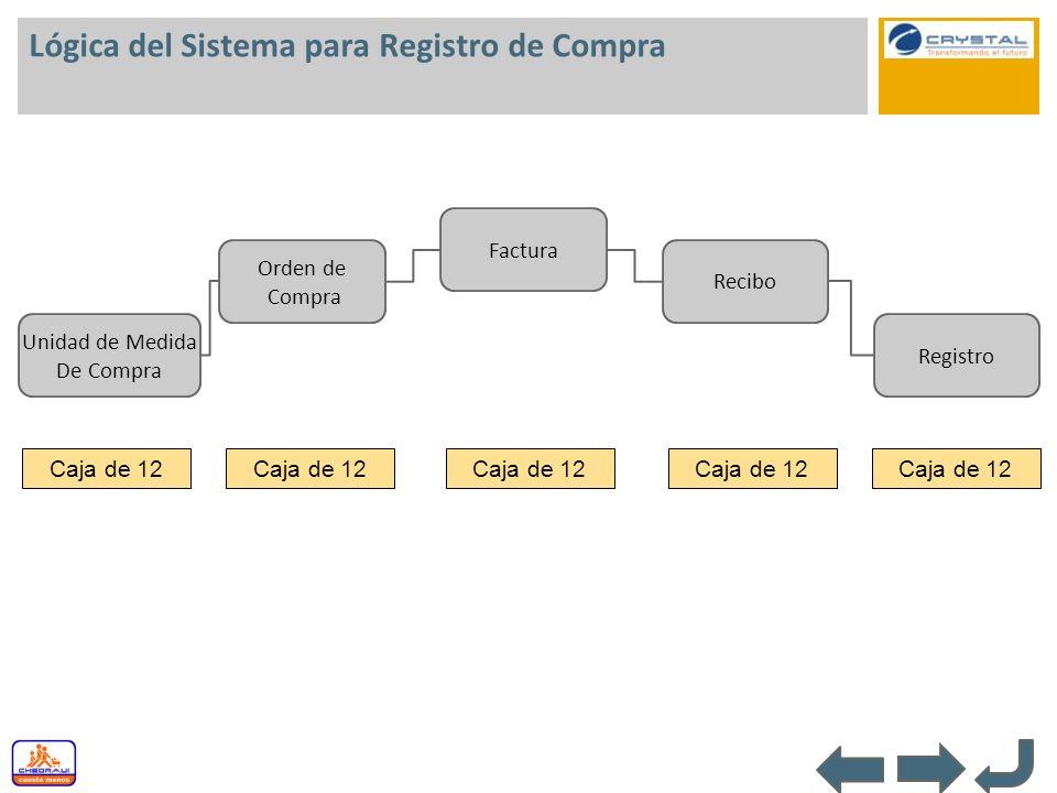 Lógica del Sistema para Registro de Compra