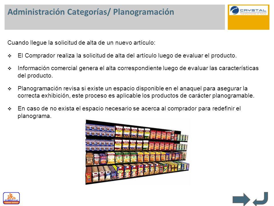Administración Categorías/ Planogramación