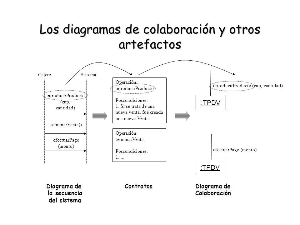 Los diagramas de colaboración y otros artefactos