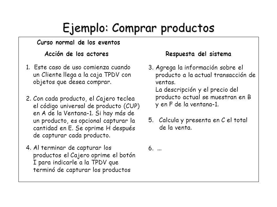 Ejemplo: Comprar productos