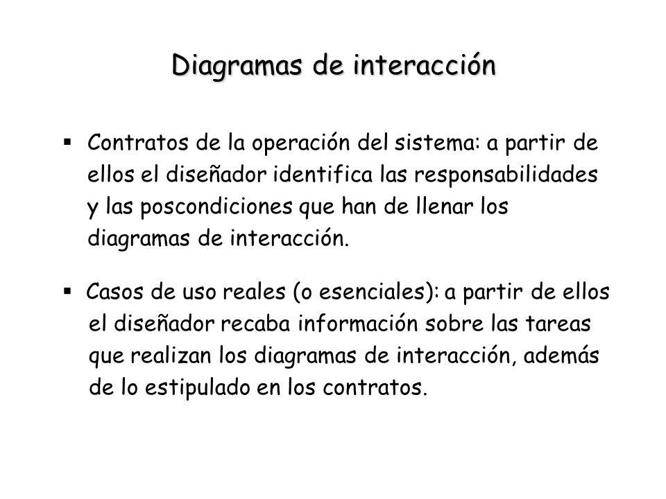Diagramas de interacción