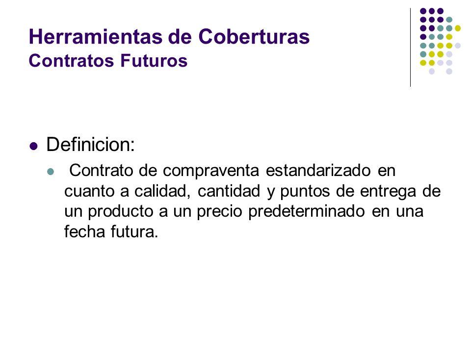 Herramientas de Coberturas Contratos Futuros