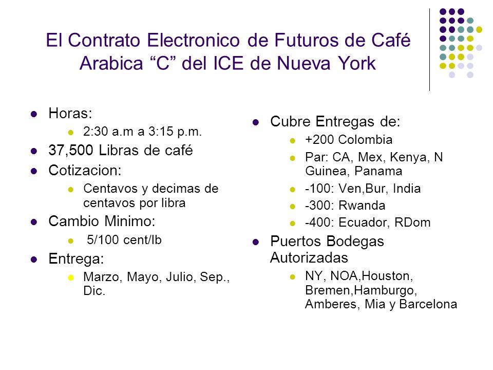 El Contrato Electronico de Futuros de Café Arabica C del ICE de Nueva York