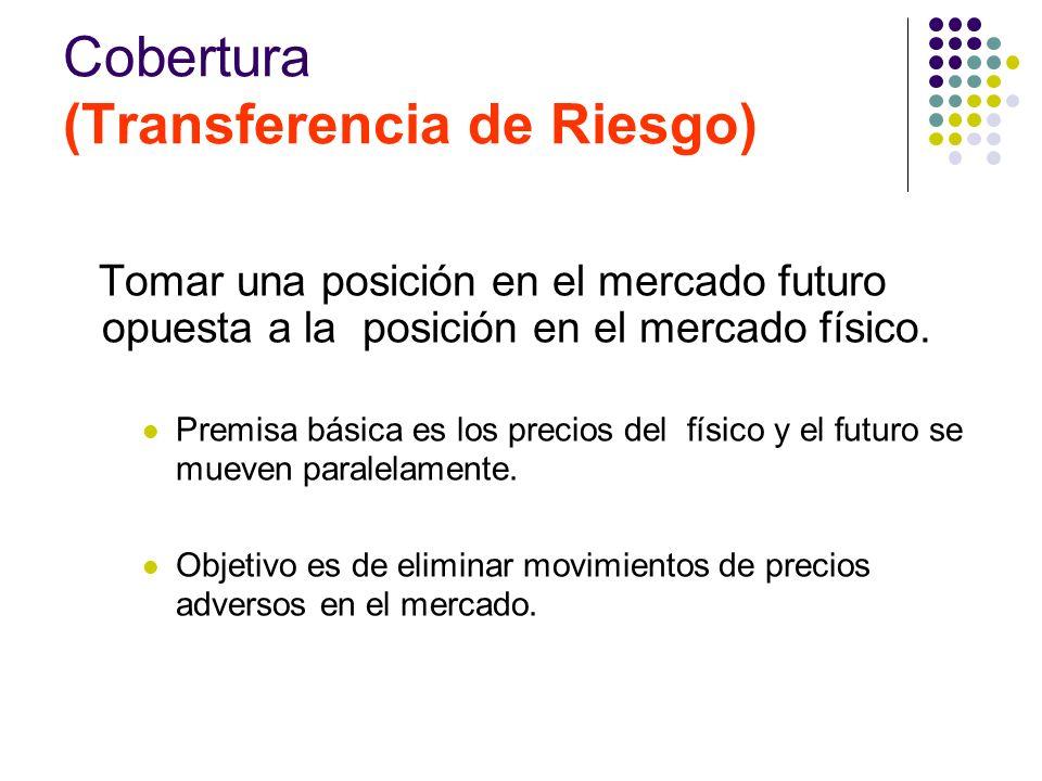 Cobertura (Transferencia de Riesgo)