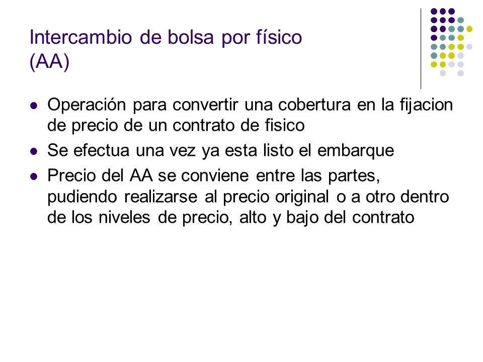 Intercambio de bolsa por físico (AA)