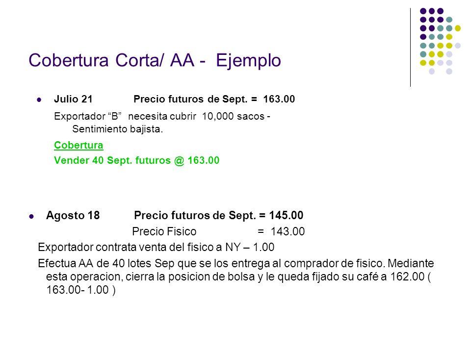 Cobertura Corta/ AA - Ejemplo