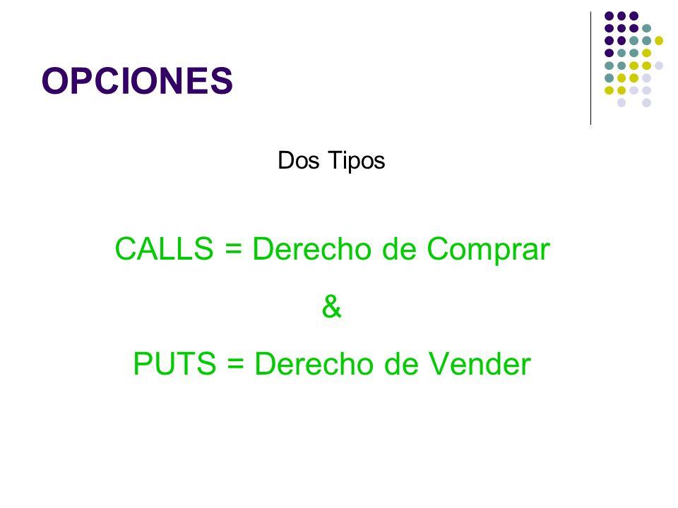 OPCIONES CALLS = Derecho de Comprar & PUTS = Derecho de Vender