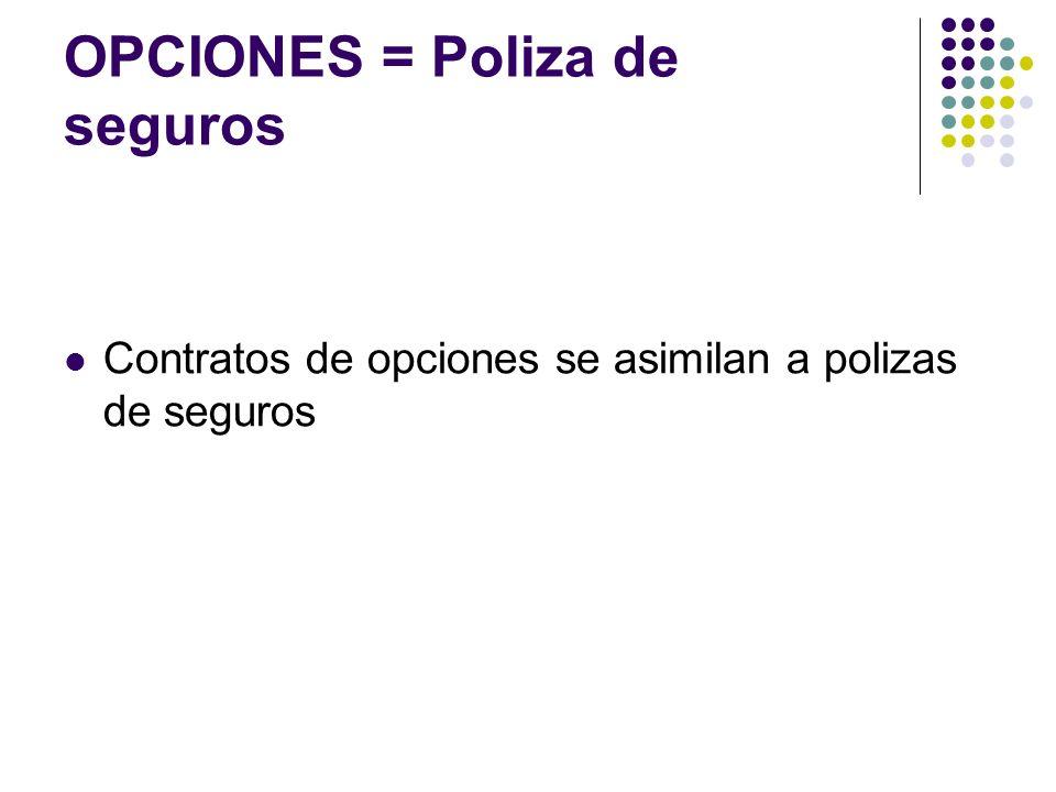 OPCIONES = Poliza de seguros
