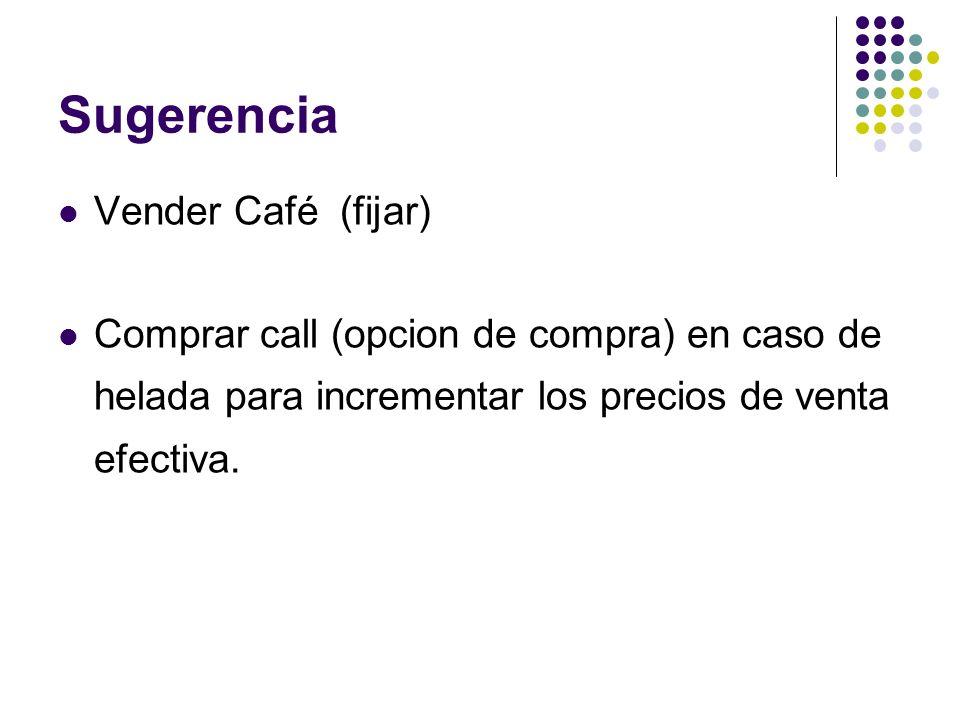 Sugerencia Vender Café (fijar)