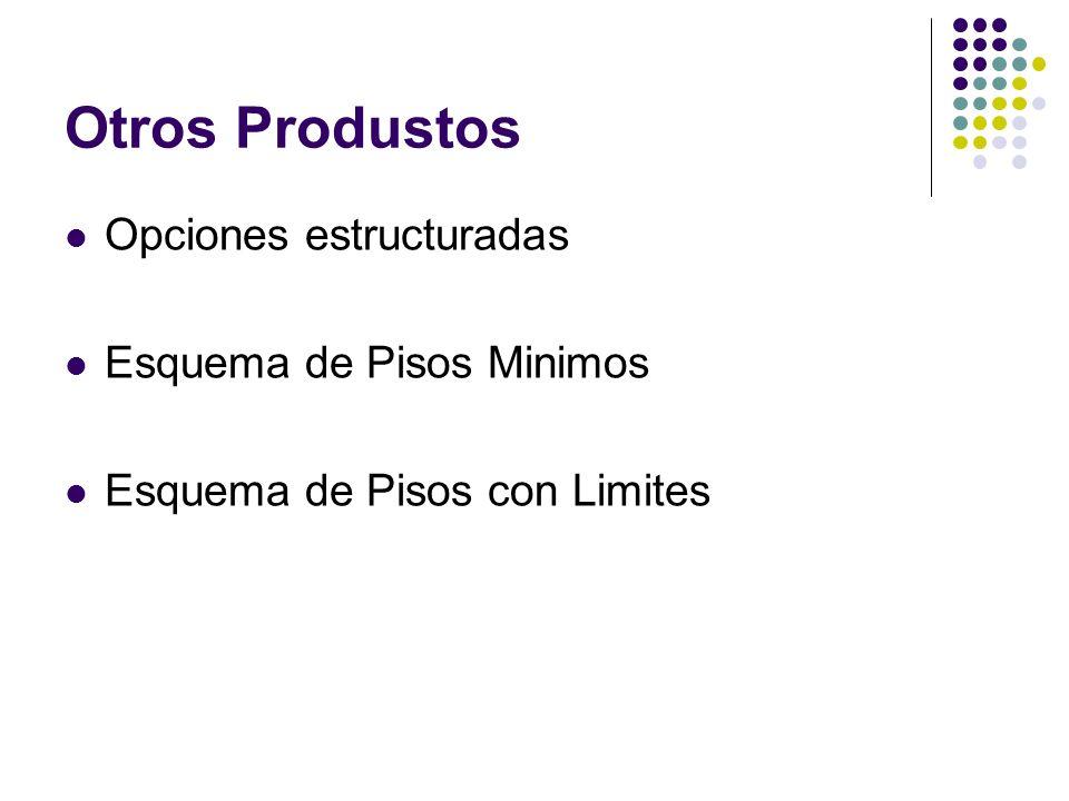 Otros Produstos Opciones estructuradas Esquema de Pisos Minimos