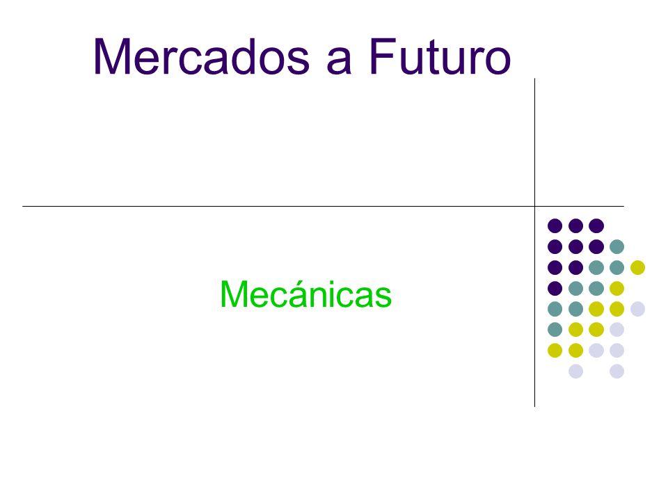 Mercados a Futuro Mecánicas