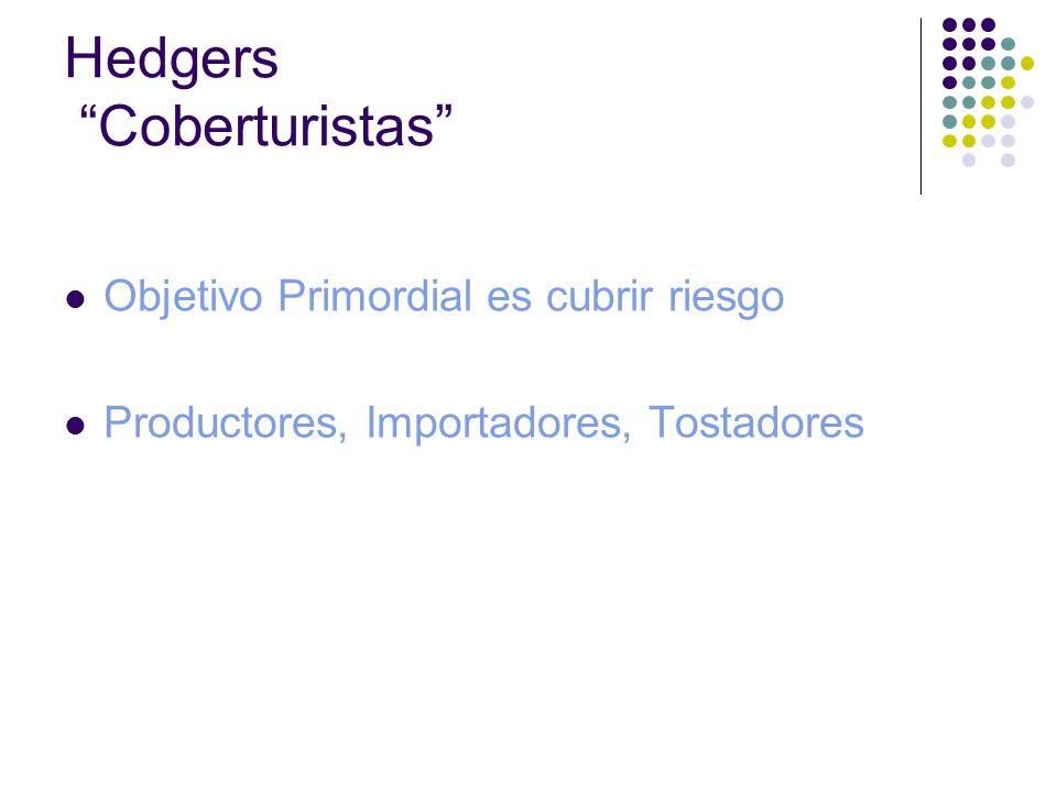 Hedgers Coberturistas