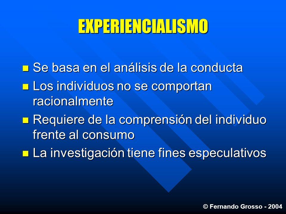 EXPERIENCIALISMO Se basa en el análisis de la conducta