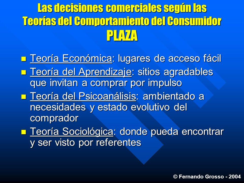 Las decisiones comerciales según las Teorías del Comportamiento del Consumidor PLAZA