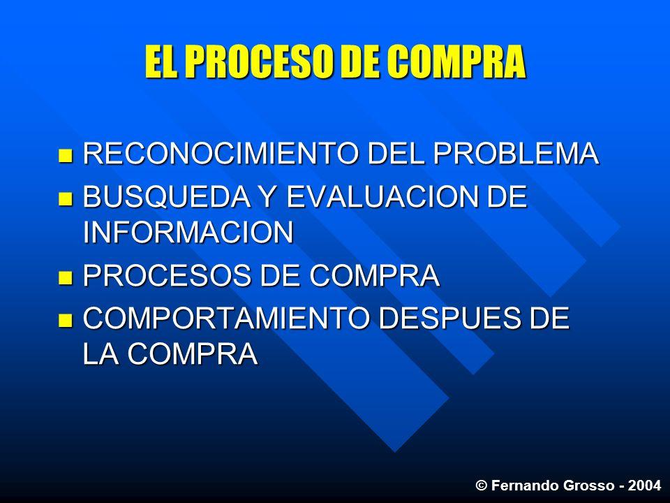 EL PROCESO DE COMPRA RECONOCIMIENTO DEL PROBLEMA
