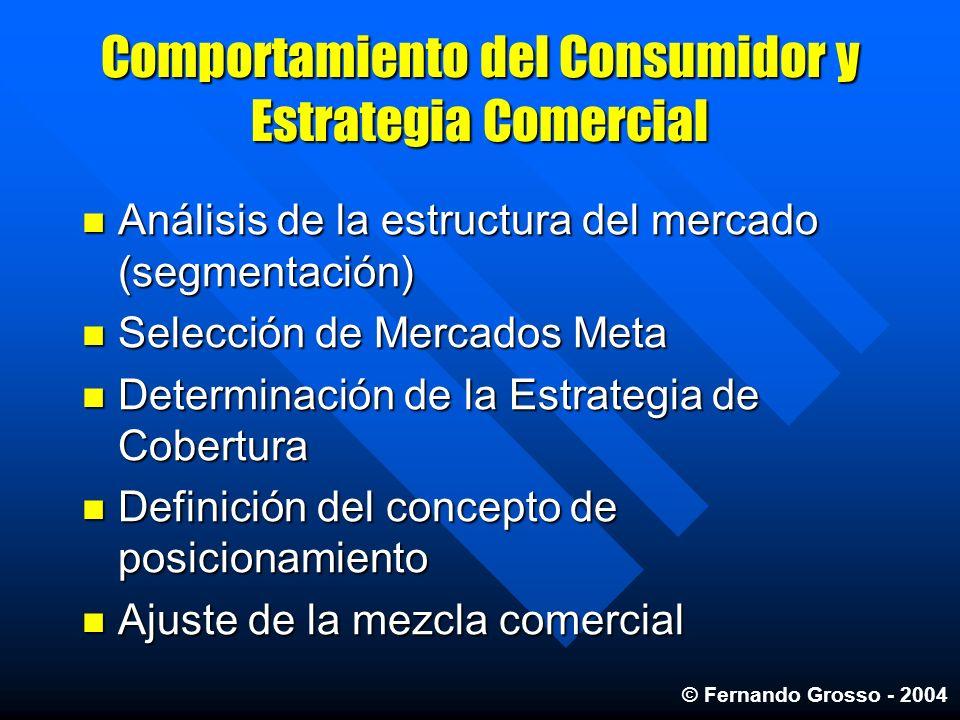 Comportamiento del Consumidor y Estrategia Comercial