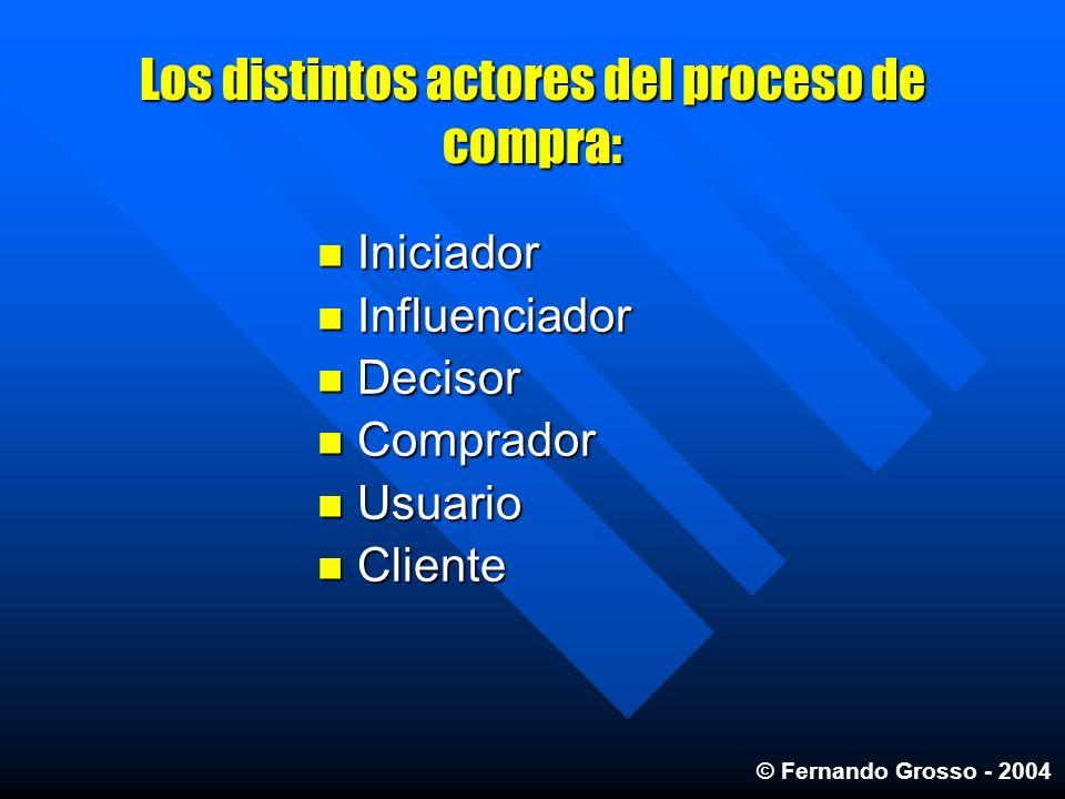 Los distintos actores del proceso de compra: