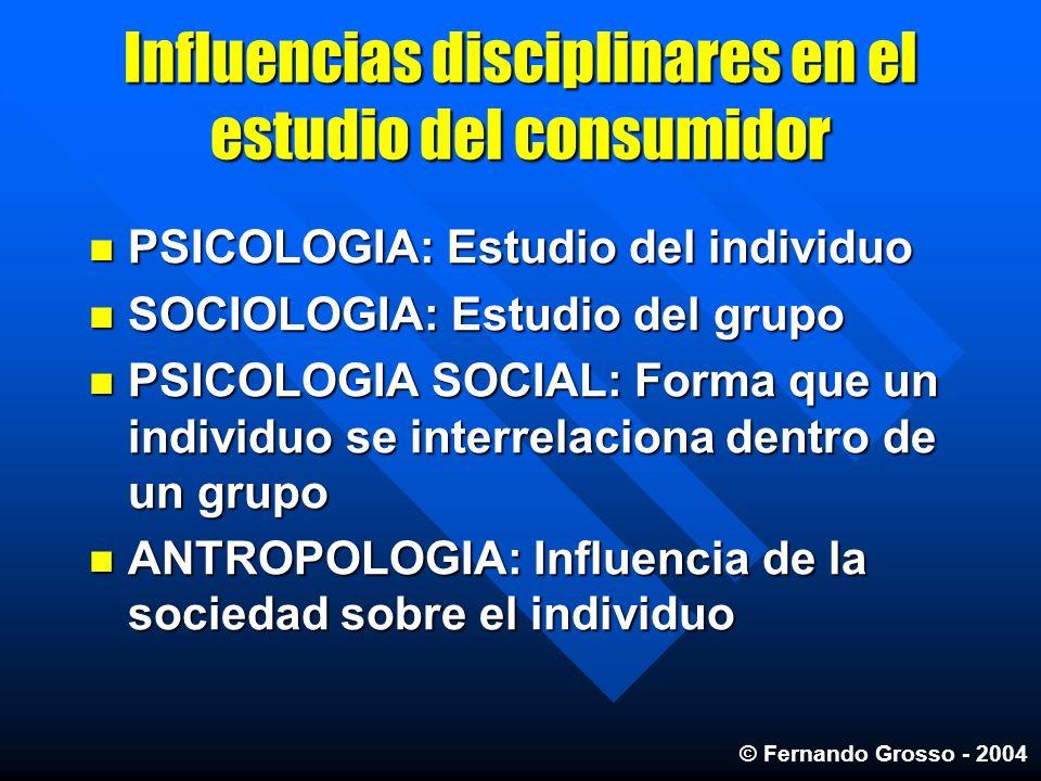Influencias disciplinares en el estudio del consumidor