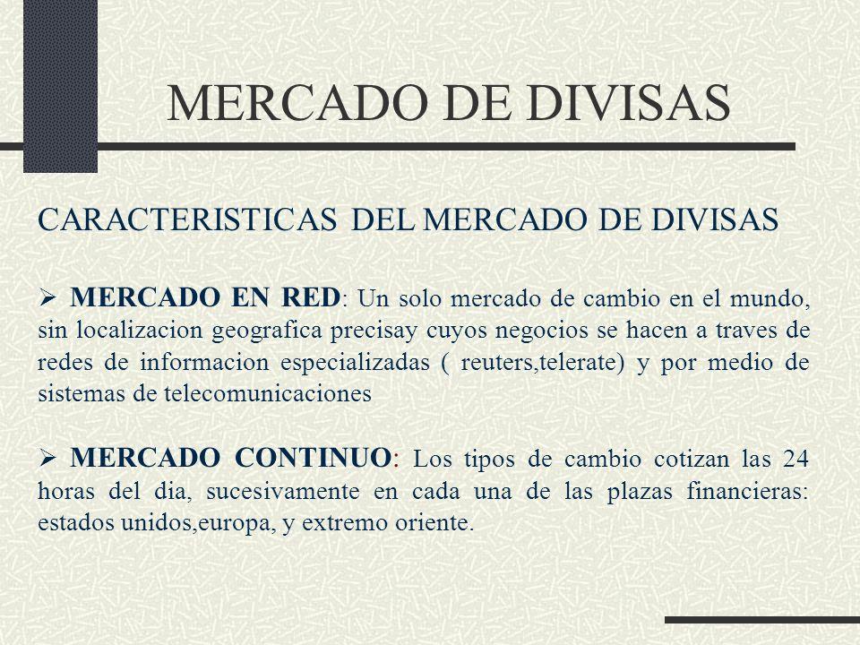 MERCADO DE DIVISAS CARACTERISTICAS DEL MERCADO DE DIVISAS