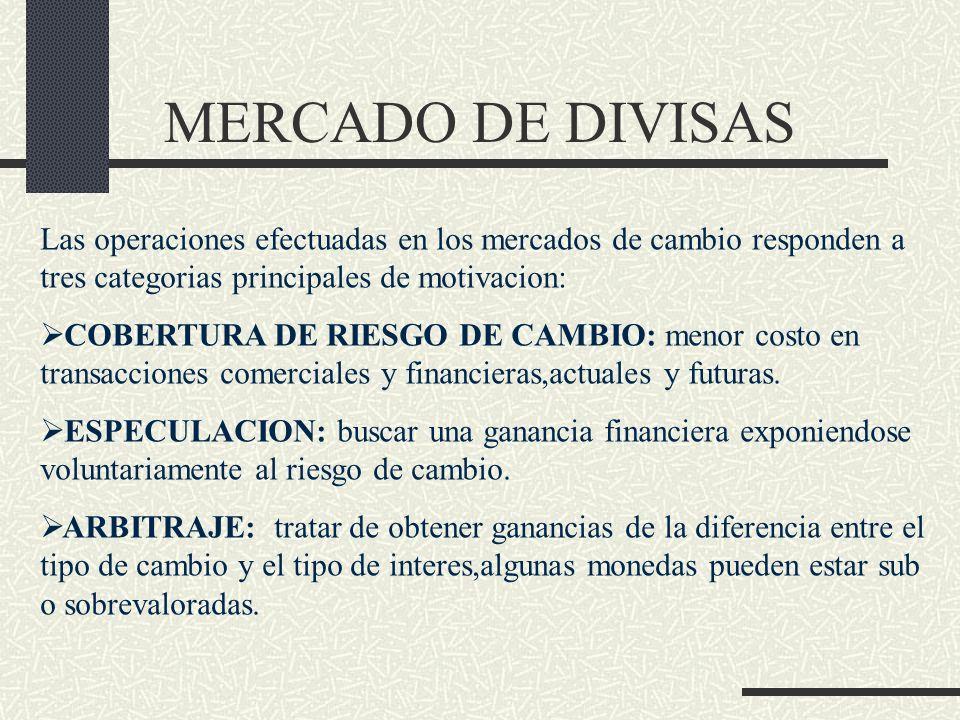 MERCADO DE DIVISAS Las operaciones efectuadas en los mercados de cambio responden a tres categorias principales de motivacion: