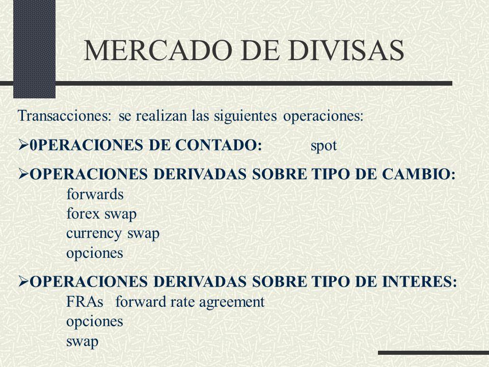 MERCADO DE DIVISAS Transacciones: se realizan las siguientes operaciones: 0PERACIONES DE CONTADO: spot.