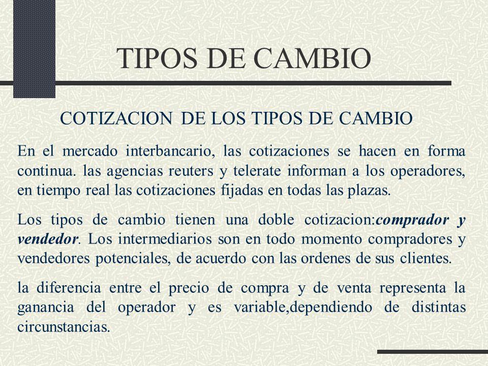 TIPOS DE CAMBIO COTIZACION DE LOS TIPOS DE CAMBIO