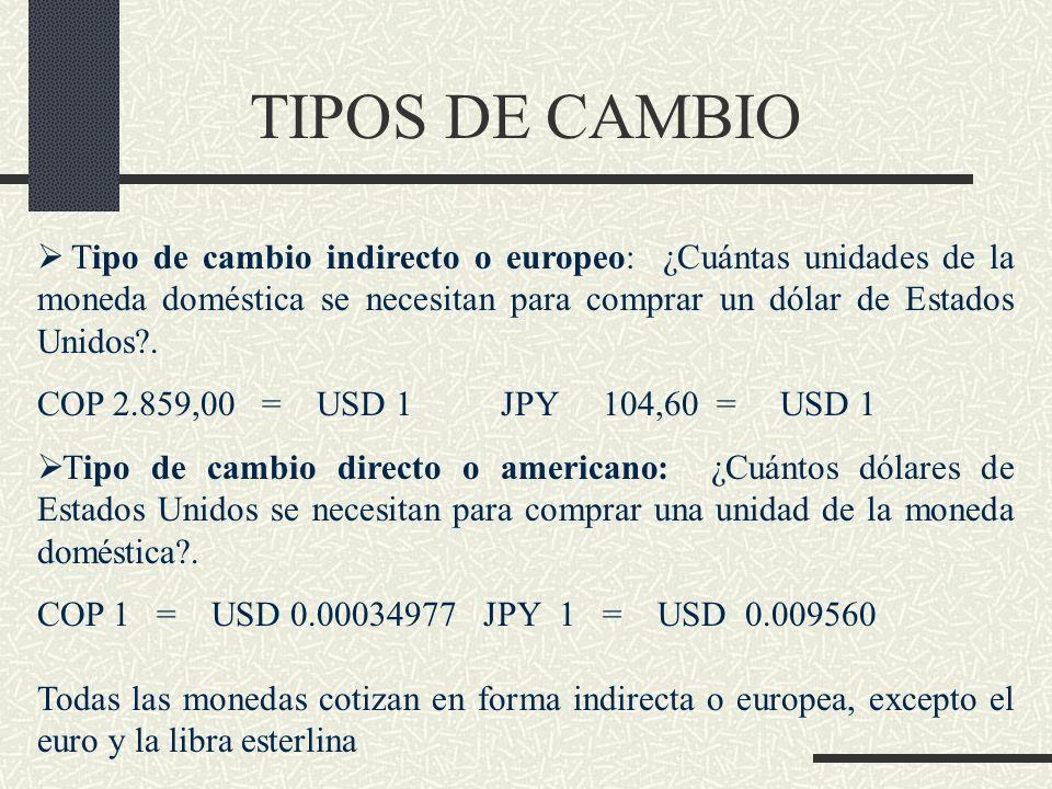 TIPOS DE CAMBIO Tipo de cambio indirecto o europeo: ¿Cuántas unidades de la moneda doméstica se necesitan para comprar un dólar de Estados Unidos .
