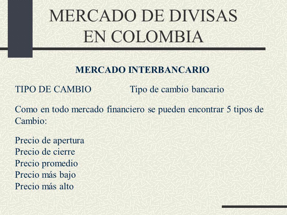 MERCADO DE DIVISAS EN COLOMBIA